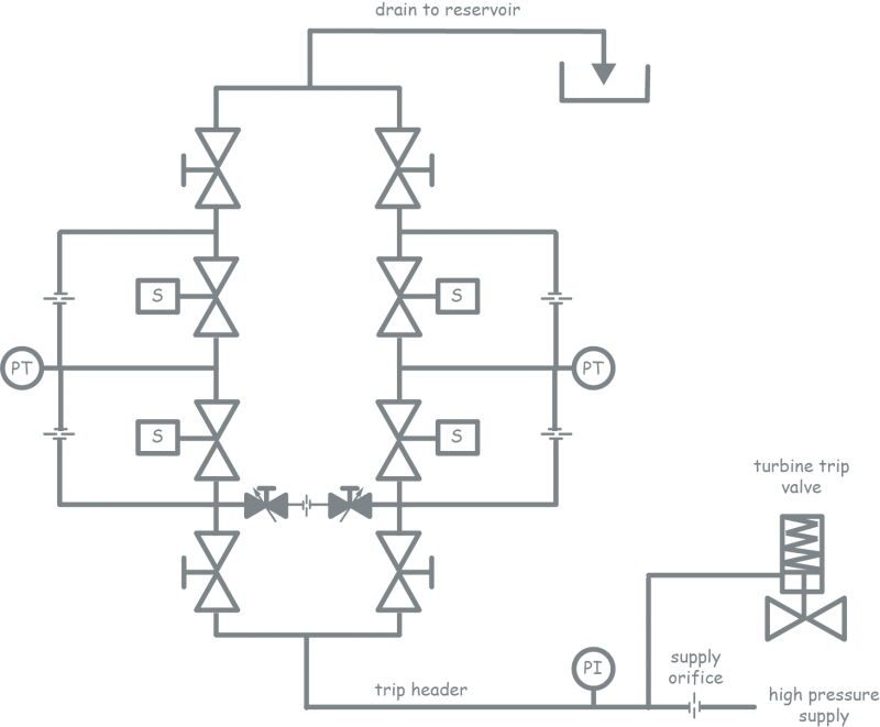 Tetrasentry Simplified Dwg R2